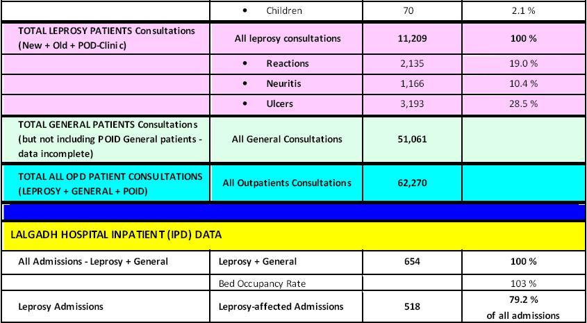 2013 stats pt2